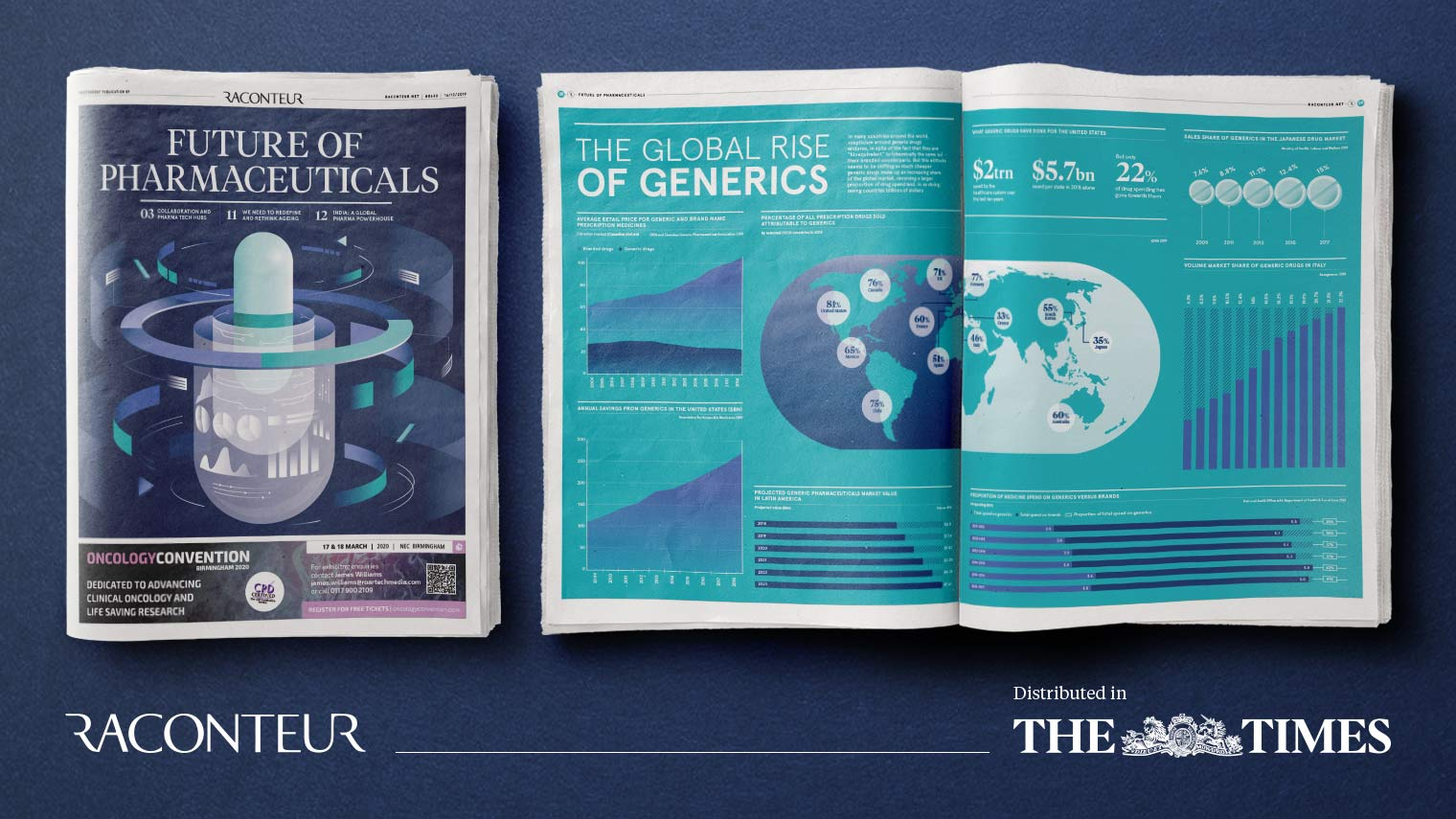 As featured in Raconteur, distributed in The Times